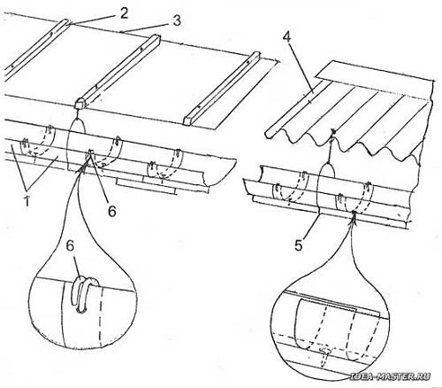 Пластиковый водосток для крыши своими руками